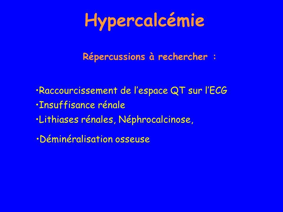 Hypercalcémie Répercussions à rechercher : Raccourcissement de lespace QT sur lECG Insuffisance rénale Lithiases rénales, Néphrocalcinose, Déminéralis