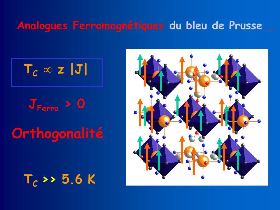 Analogues Ferromagnétiques du bleu de Prusse … T C z |J| T C >> 5.6 K J Ferro > 0 Orthogonalité