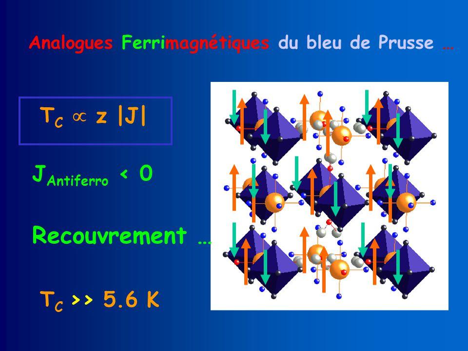 T C z |J| T C >> 5.6 K J Antiferro < 0 Recouvrement … Analogues Ferrimagnétiques du bleu de Prusse …
