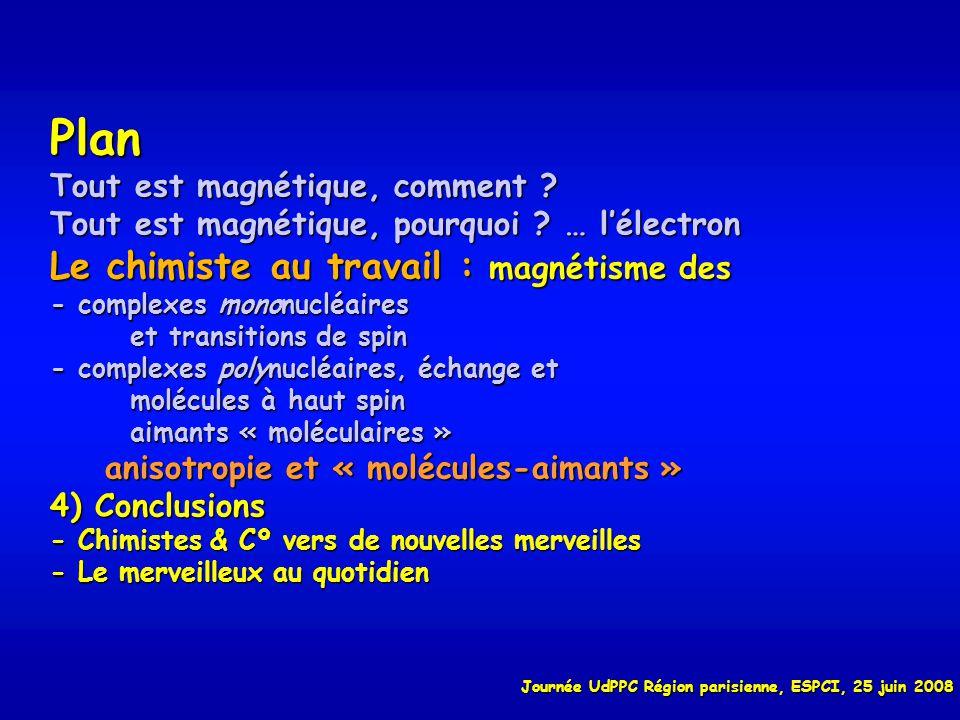 Plan Tout est magnétique, comment ? Tout est magnétique, pourquoi ? … lélectron Le chimiste au travail : magnétisme des - complexes mononucléaires et