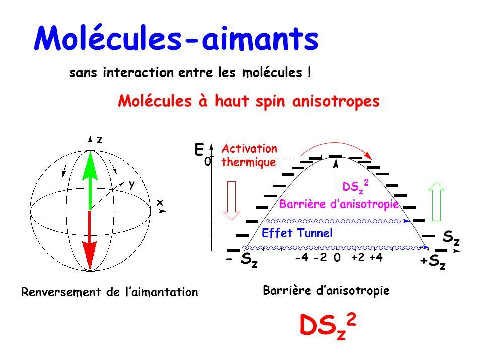 Molécules-aimants sans interaction entre les molécules ! Molécules à haut spin anisotropes Renversement de laimantation DS z 2 Barrière danisotropie E