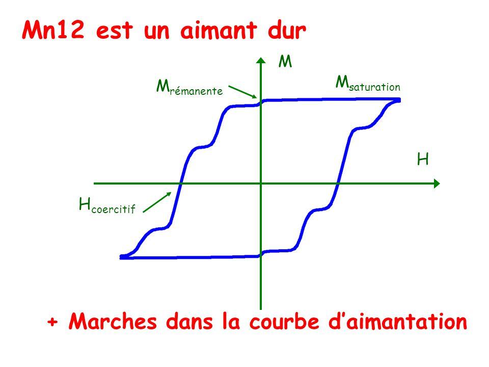 M H Mn12 est un aimant dur + Marches dans la courbe daimantation M saturation H coercitif M rémanente
