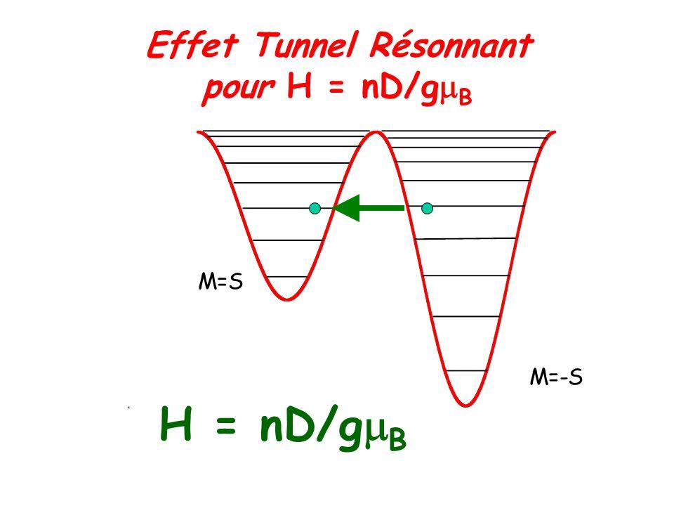 Effet Tunnel Résonnant pour H = nD/g B H = nD/g B M=-S M=S