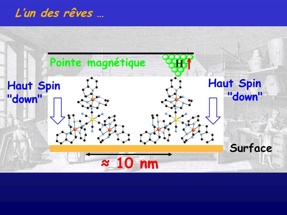 Surface Pointe magnétique H 10 nm Haut Spin down Haut Spin down Lun des rêves …