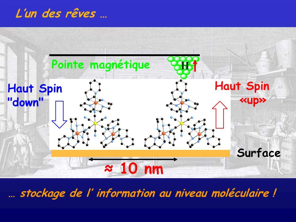 … stockage de l information au niveau moléculaire ! Surface Pointe magnétique H 10 nm Haut Spin «up» Haut Spin