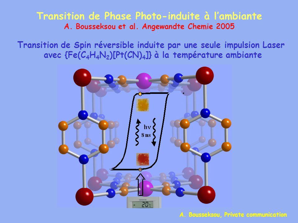 Transition de Spin réversible induite par une seule impulsion Laser avec {Fe(C 4 H 4 N 2 )[Pt(CN) 4 ]} à la température ambiante Transition de Phase Photo-induite à lambiante A.
