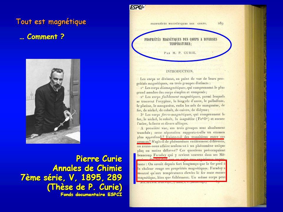Tout est magnétique … Comment ? Pierre Curie Annales de Chimie 7ème série, V, 1895, 289 (Thèse de P. Curie) Fonds documentaire ESPCI