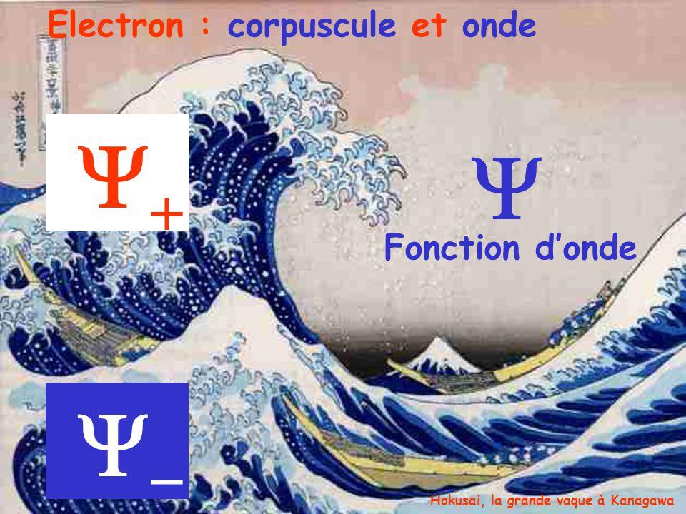 Electron : corpuscule et onde Fonction donde Hokusai, la grande vaque à Kanagawa