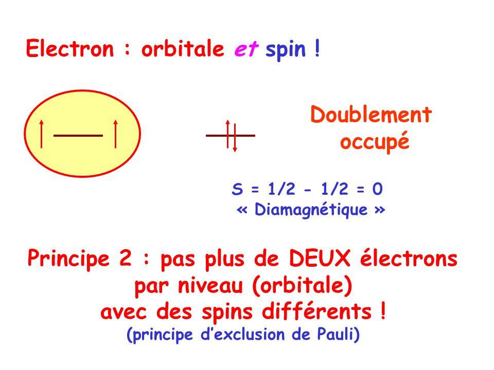 Electron : orbitale et spin ! Doublement occupé S = 1/2 - 1/2 = 0 « Diamagnétique » Principe 2 : pas plus de DEUX électrons par niveau (orbitale) avec
