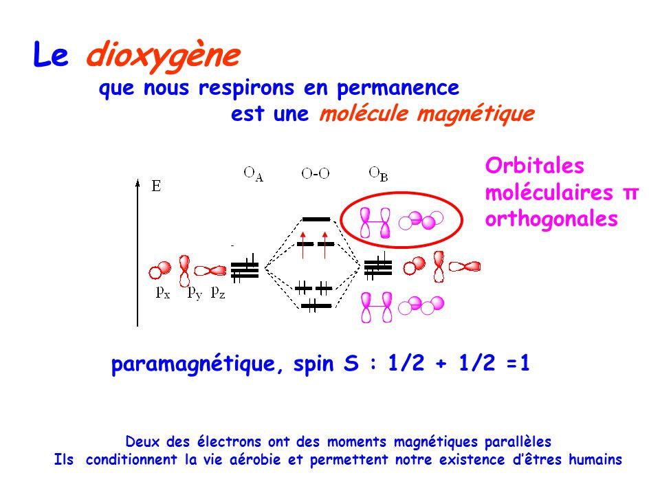 Le dioxygène que nous respirons en permanence est une molécule magnétique paramagnétique, spin S : 1/2 + 1/2 =1 Deux des électrons ont des moments mag