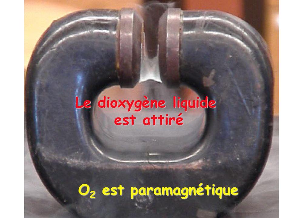 Le dioxygène liquide est attiré O 2 est paramagnétique
