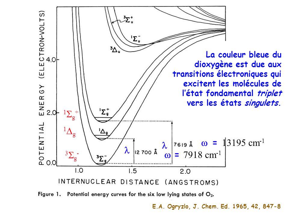 E.A. Ogryzlo, J. Chem. Ed.
