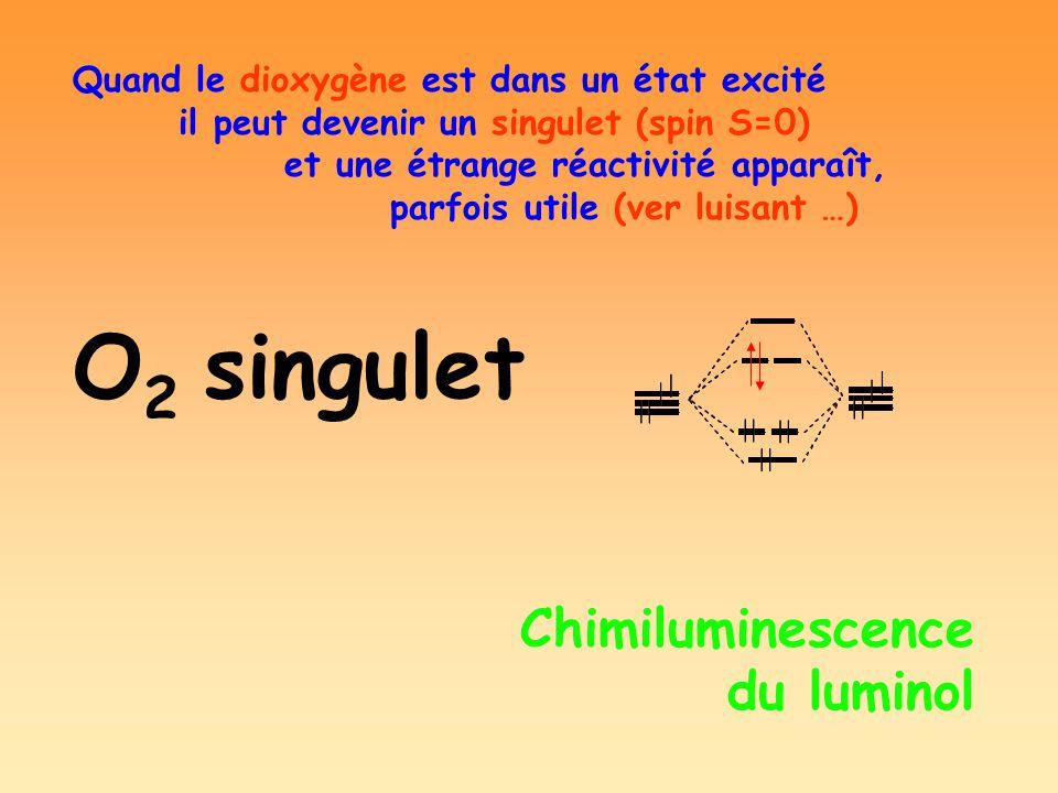 Quand le dioxygène est dans un état excité il peut devenir un singulet (spin S=0) et une étrange réactivité apparaît, parfois utile (ver luisant …) Chimiluminescence du luminol O 2 singulet