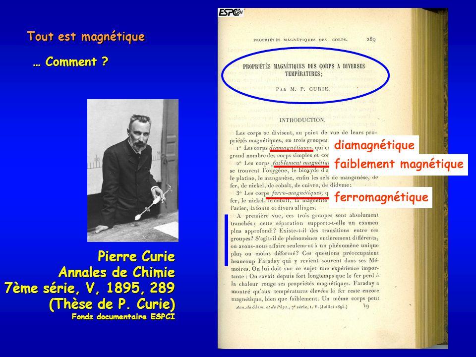 Tout est magnétique … Comment ? Pierre Curie Annales de Chimie 7ème série, V, 1895, 289 (Thèse de P. Curie) Fonds documentaire ESPCI diamagnétique fai