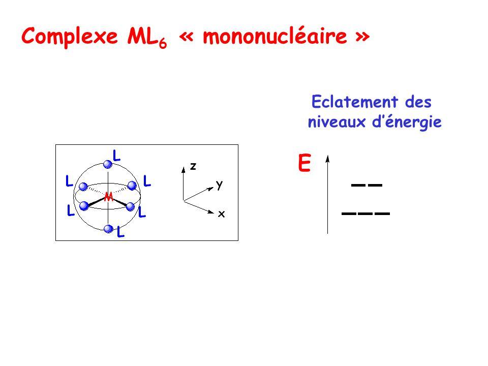 Complexe ML 6 « mononucléaire » E Eclatement des niveaux dénergie