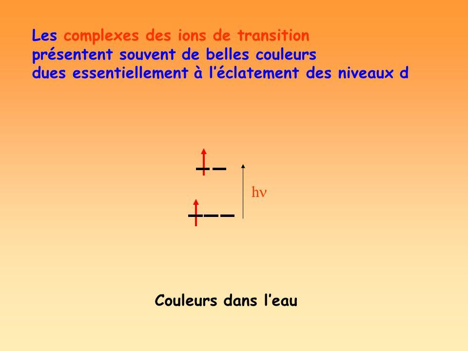 Les complexes des ions de transition présentent souvent de belles couleurs dues essentiellement à léclatement des niveaux d Couleurs dans leau h