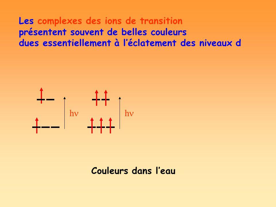 Les complexes des ions de transition présentent souvent de belles couleurs dues essentiellement à léclatement des niveaux d Couleurs dans leau h h