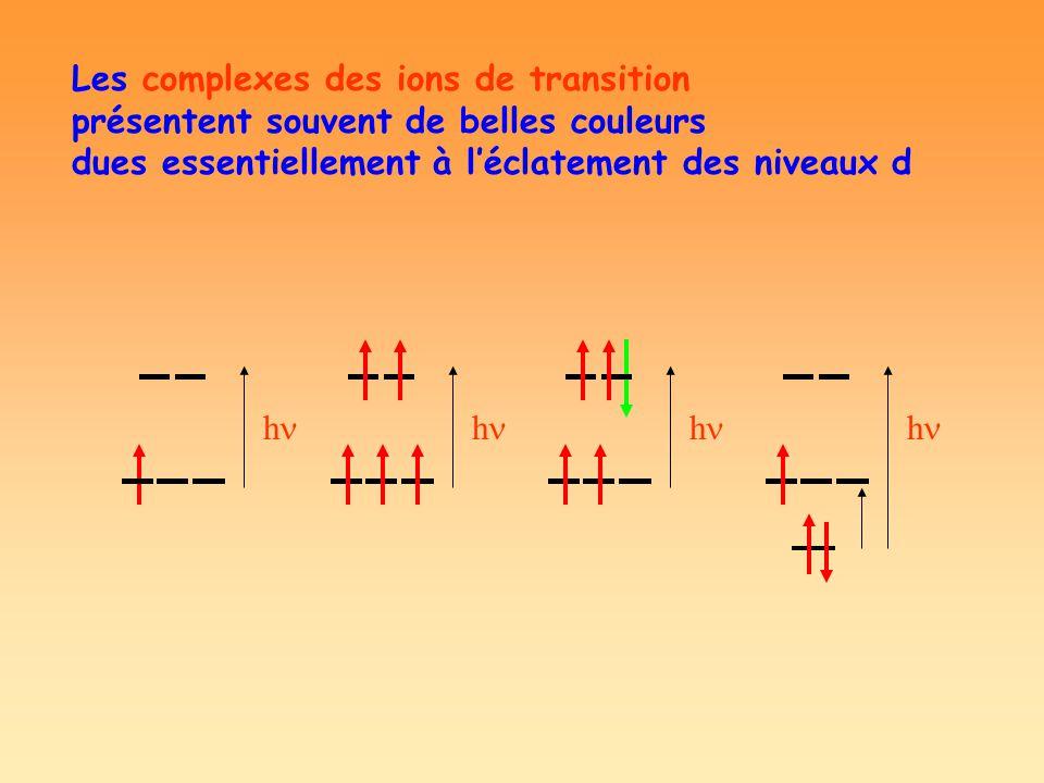 h h h h Les complexes des ions de transition présentent souvent de belles couleurs dues essentiellement à léclatement des niveaux d