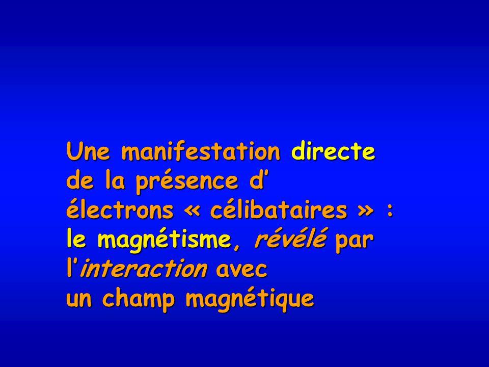 Une manifestation directe de la présence d électrons « célibataires » : le magnétisme, révélé par linteraction avec un champ magnétique
