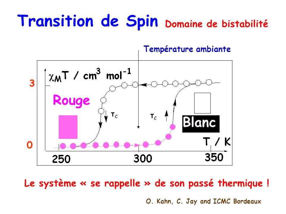 Domaine de bistabilité Le système « se rappelle » de son passé thermique ! Température ambiante O. Kahn, C. Jay and ICMC Bordeaux Rouge Blanc 3 0 Tran