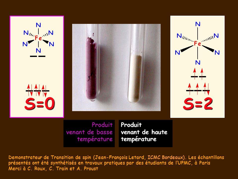 Produit venant de haute température Produit venant de basse température Demonstrateur de Transition de spin (Jean-François Letard, ICMC Bordeaux). Les