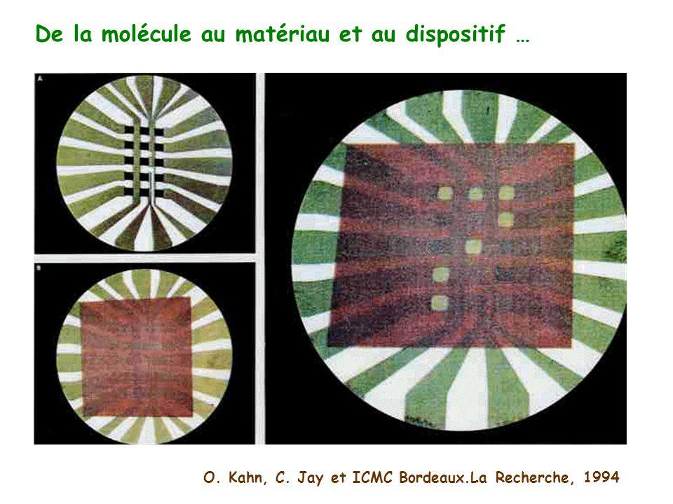 O. Kahn, C. Jay et ICMC Bordeaux.La Recherche, 1994 De la molécule au matériau et au dispositif …