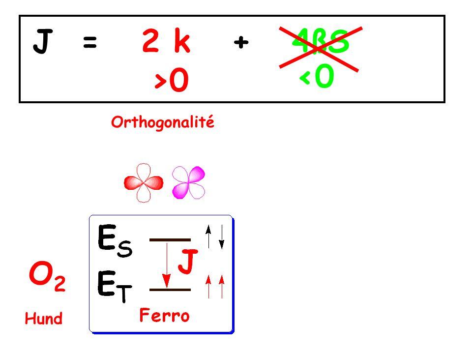Orthogonalité O2O2 Hund J = 2 k + 4ßS >0 <0