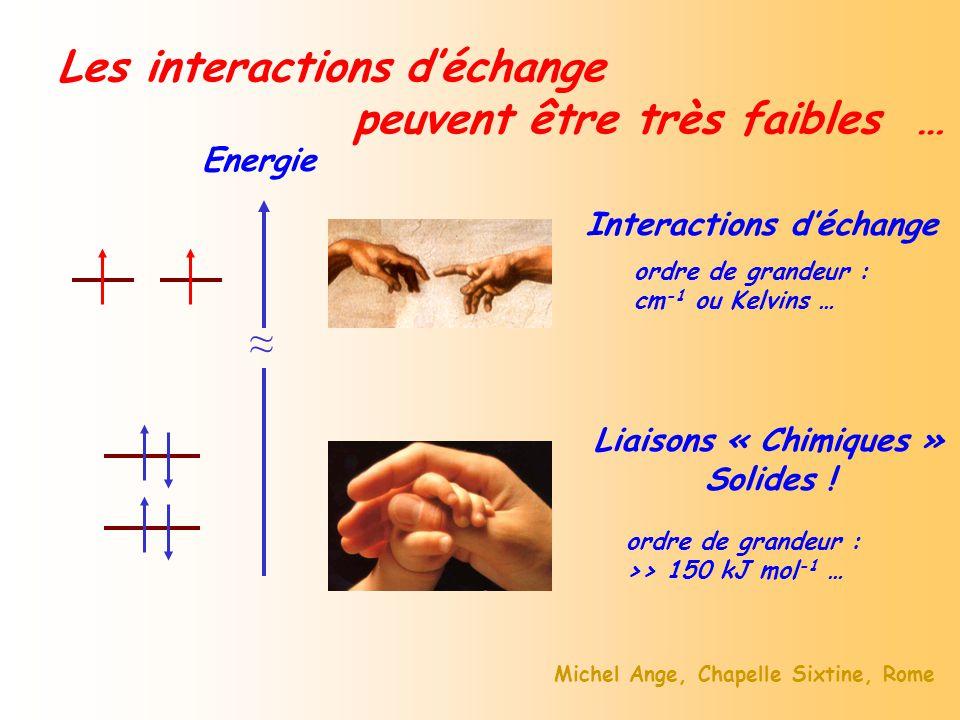 Michel Ange, Chapelle Sixtine, Rome Les interactions déchange peuvent être très faibles … ordre de grandeur : cm -1 ou Kelvins … ordre de grandeur : >