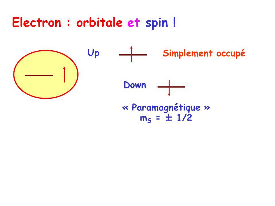 Electron : orbitale et spin ! Simplement occupé Up Down « Paramagnétique » m S = ± 1/2