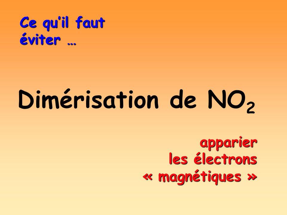Dimérisation de NO 2 Ce quil faut éviter … apparier les électrons « magnétiques »