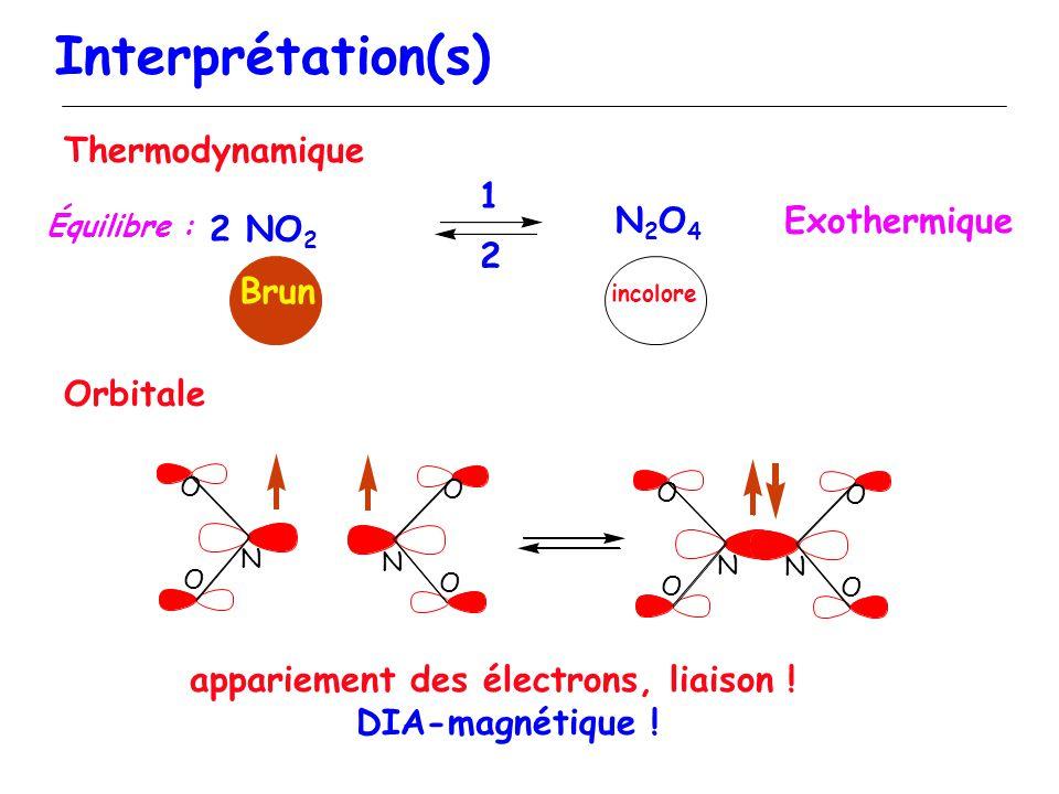 N O O N O O N O O N O O appariement des électrons, liaison ! DIA-magnétique ! Orbitale Interprétation(s) Équilibre : Thermodynamique Exothermique 2 NO