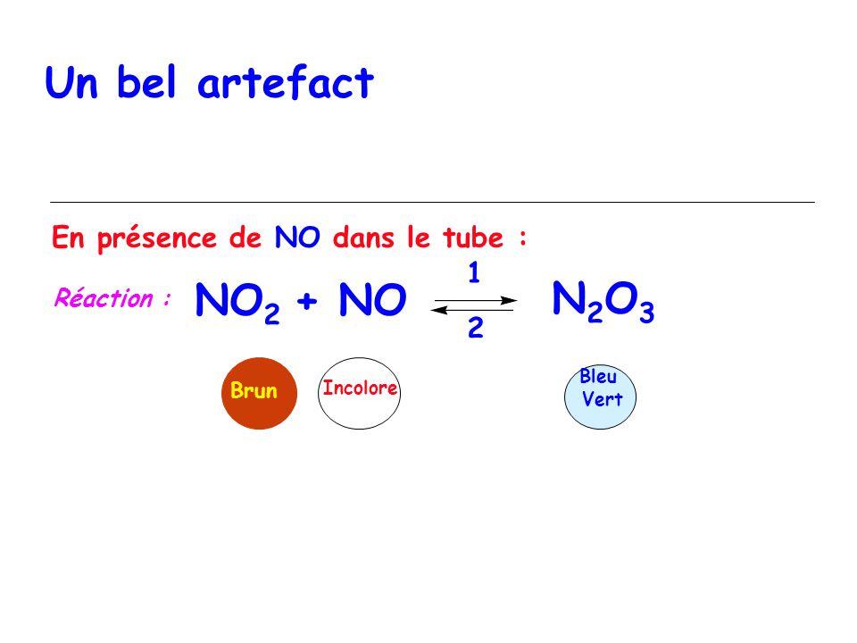 Un bel artefact En présence de NO dans le tube : NO 2 + NO N2O3N2O3 Réaction : Brun 1 2 Bleu Vert Incolore