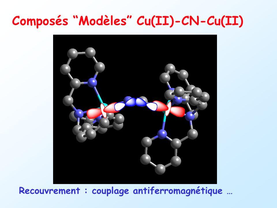 Composés Modèles Cu(II)-CN-Cu(II) Recouvrement : couplage antiferromagnétique …