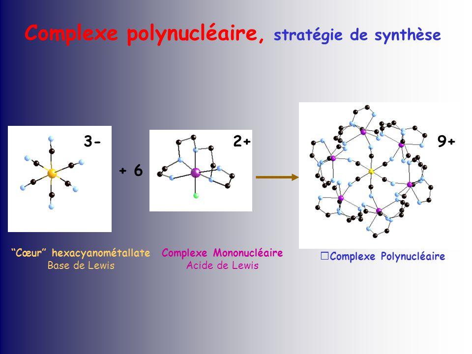 Complexe polynucléaire, stratégie de synthèse Cœur hexacyanométallate Base de Lewis Complexe Mononucléaire Acide de Lewis Complexe Polynucléaire + 6 2+ 9+ 3-