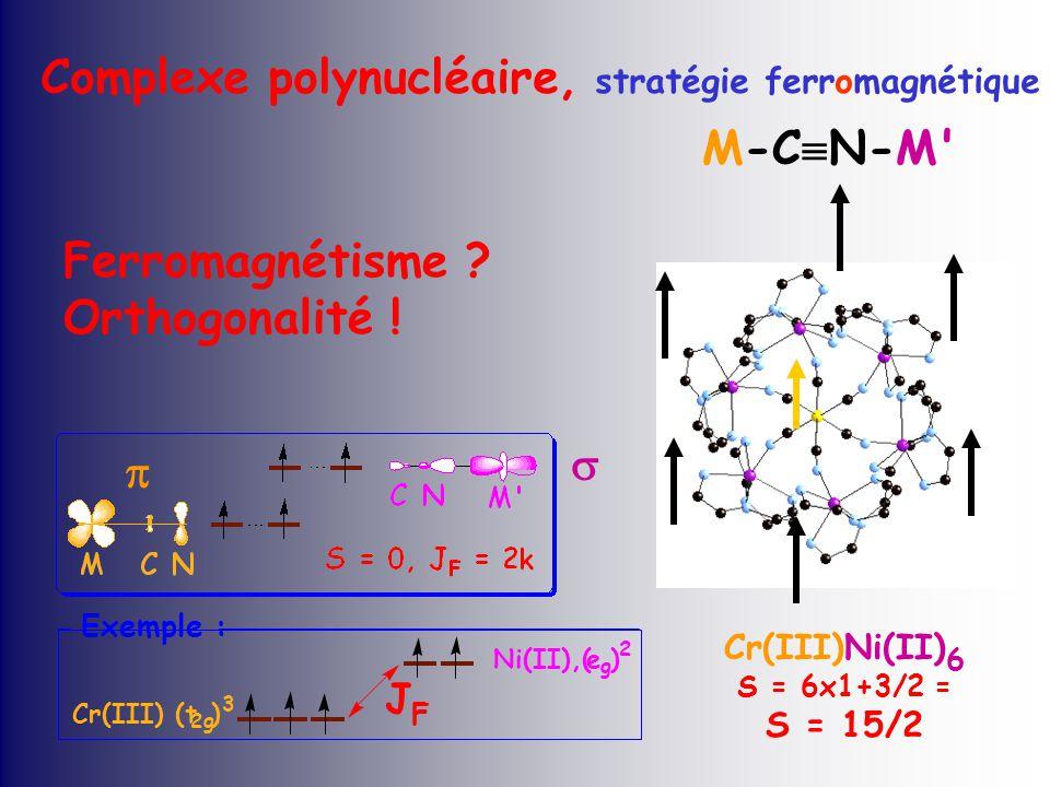 M-C N-M' Exemple : Cr(III) (t 2g ) 3 J F Ni(II),(e g ) 2 Complexe polynucléaire, stratégie ferromagnétique Cr(III)Ni(II) 6 S = 6x1+3/2 = S = 15/2 Ferr