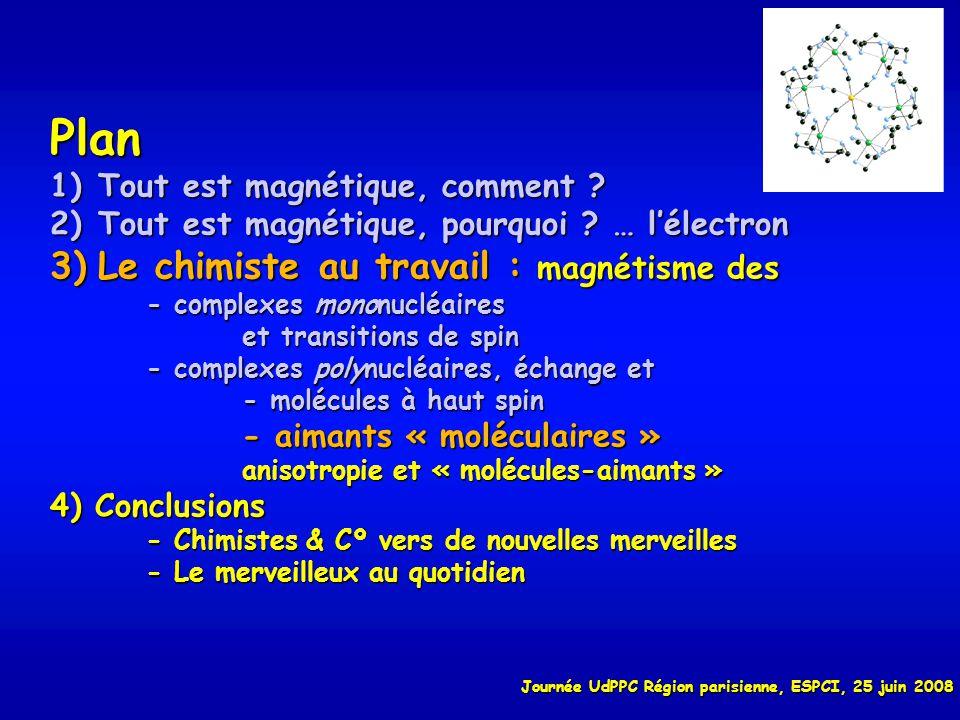 Plan 1)Tout est magnétique, comment ? 2)Tout est magnétique, pourquoi ? … lélectron 3)Le chimiste au travail : magnétisme des - complexes mononucléair
