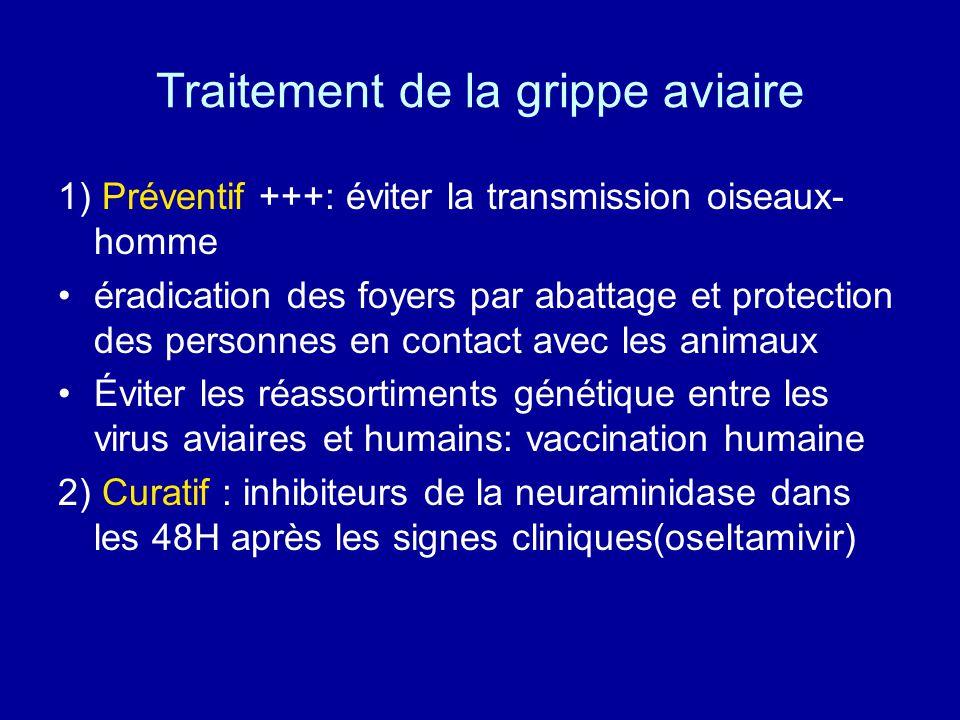 Traitement de la grippe aviaire 1) Préventif +++: éviter la transmission oiseaux- homme éradication des foyers par abattage et protection des personne