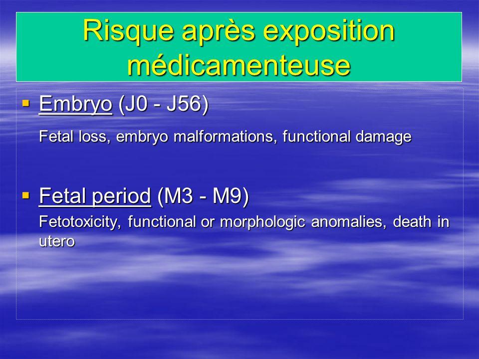 Risque après exposition médicamenteuse Embryo (J0 - J56) Embryo (J0 - J56) Fetal loss, embryo malformations, functional damage Fetal period (M3 - M9)
