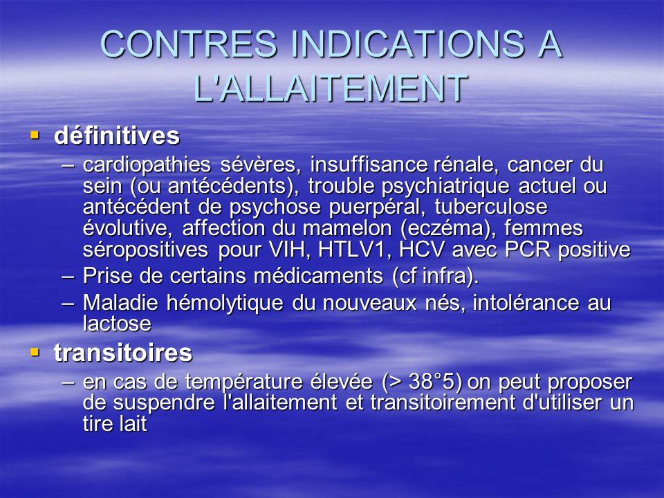 CONTRES INDICATIONS A L'ALLAITEMENT définitives définitives –cardiopathies sévères, insuffisance rénale, cancer du sein (ou antécédents), trouble psyc