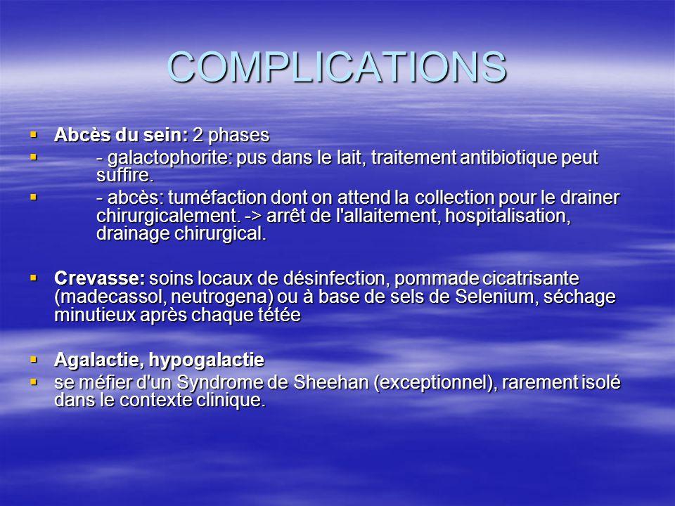 COMPLICATIONS Abcès du sein: 2 phases Abcès du sein: 2 phases - galactophorite: pus dans le lait, traitement antibiotique peut suffire. - galactophori