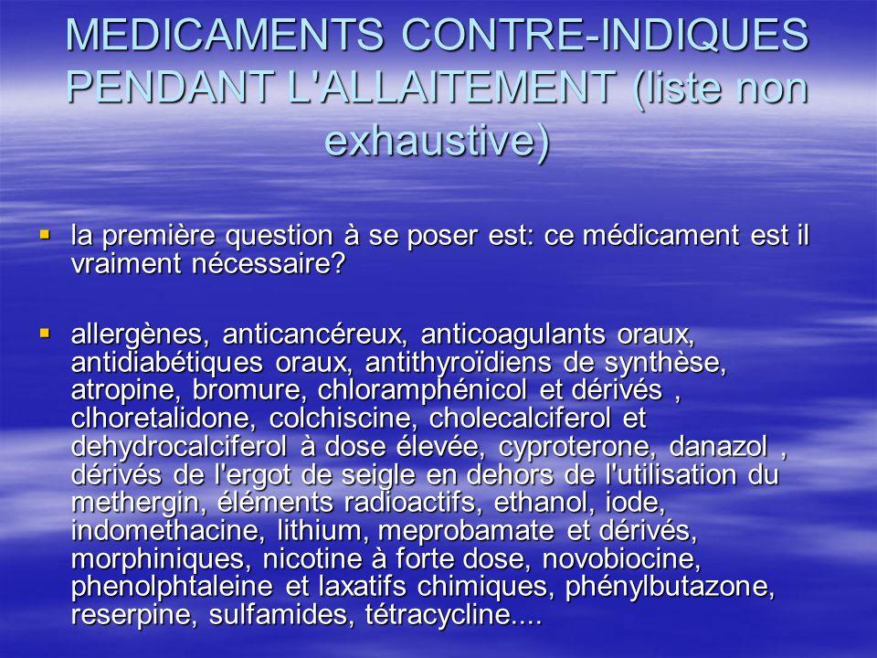MEDICAMENTS CONTRE-INDIQUES PENDANT L'ALLAITEMENT (liste non exhaustive) la première question à se poser est: ce médicament est il vraiment nécessaire