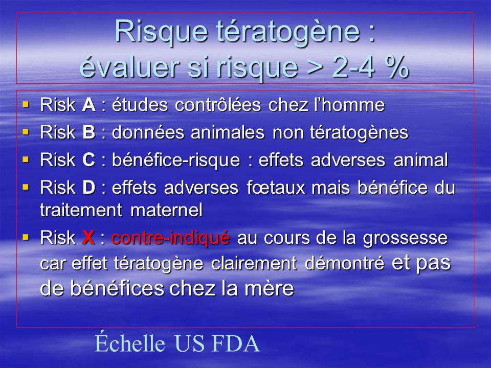Agents tératogènes connus : Acitrétine (Retinoides - isotretinoine) Anticoagulants : antivitamine K Acitrétine (Retinoides - isotretinoine) Anticoagulants : antivitamine K Anticonvulsivants (acide Valproique, carbamazépine, Phenobarbital, …) Anticonvulsivants (acide Valproique, carbamazépine, Phenobarbital, …) Antidépresseurs : Lithium Antidépresseurs : Lithium Alcool Alcool Chimiothérapie : méthotrexate, 6-MP… Chimiothérapie : méthotrexate, 6-MP… Hormone : 19-Norstéroides, androgènes Hormone : 19-Norstéroides, androgènes Thalidomide Thalidomide E.