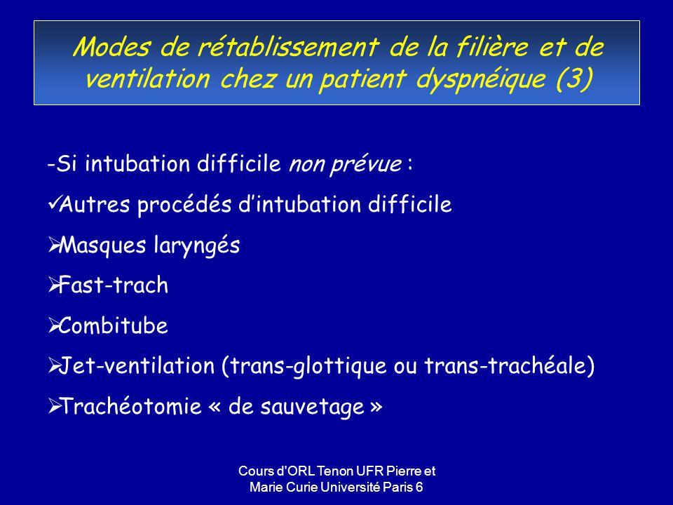 Cours d'ORL Tenon UFR Pierre et Marie Curie Université Paris 6 Modes de rétablissement de la filière et de ventilation chez un patient dyspnéique (3)