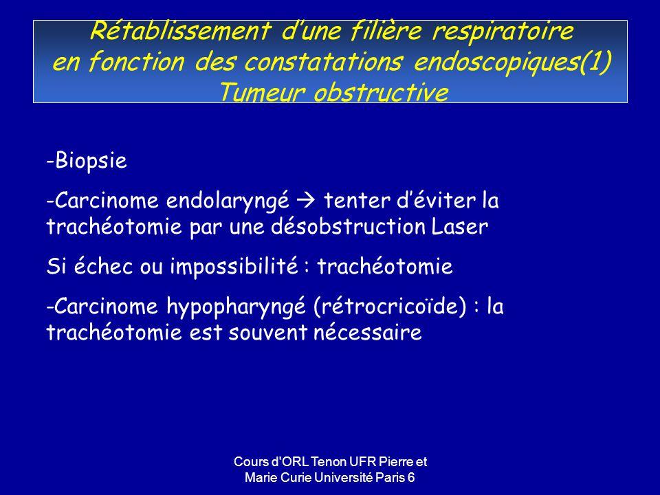 Cours d ORL Tenon UFR Pierre et Marie Curie Université Paris 6 Rétablissement dune filière respiratoire en fonction des constatations endoscopiques(1) Tumeur obstructive -Biopsie -Carcinome endolaryngé tenter déviter la trachéotomie par une désobstruction Laser Si échec ou impossibilité : trachéotomie -Carcinome hypopharyngé (rétrocricoïde) : la trachéotomie est souvent nécessaire