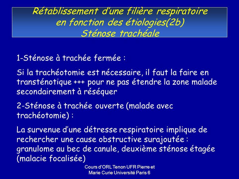 Cours d ORL Tenon UFR Pierre et Marie Curie Université Paris 6 Rétablissement dune filière respiratoire en fonction des étiologies(2b) Sténose trachéale 1-Sténose à trachée fermée : Si la trachéotomie est nécessaire, il faut la faire en transténotique +++ pour ne pas étendre la zone malade secondairement à réséquer 2-Sténose à trachée ouverte (malade avec trachéotomie) : La survenue dune détresse respiratoire implique de rechercher une cause obstructive surajoutée : granulome au bec de canule, deuxième sténose étagée (malacie focalisée)