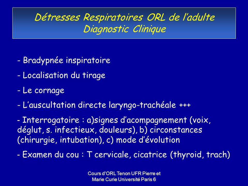 Cours d ORL Tenon UFR Pierre et Marie Curie Université Paris 6 Détresses Respiratoires ORL de ladulte 3Topographies des dyspnées hautes - Siège laryngé : cornage, auscultation, (dysphonie), tirage sous jacent à lobstacle (sus-claviculaire et sus- sternal), circonstances évocatrices - Siège trachéal : dyspnée aux 2 temps, moins bruyante, voire discrète(++), pas dobstacle à lauscultation laryng, circonstances (réa) - Siège oro-pharyngé : pas de cornage, voix couverte, auscultation laryngée normale Le diagnostic topographique est souvent faisable par lobservation et linterrogatoire