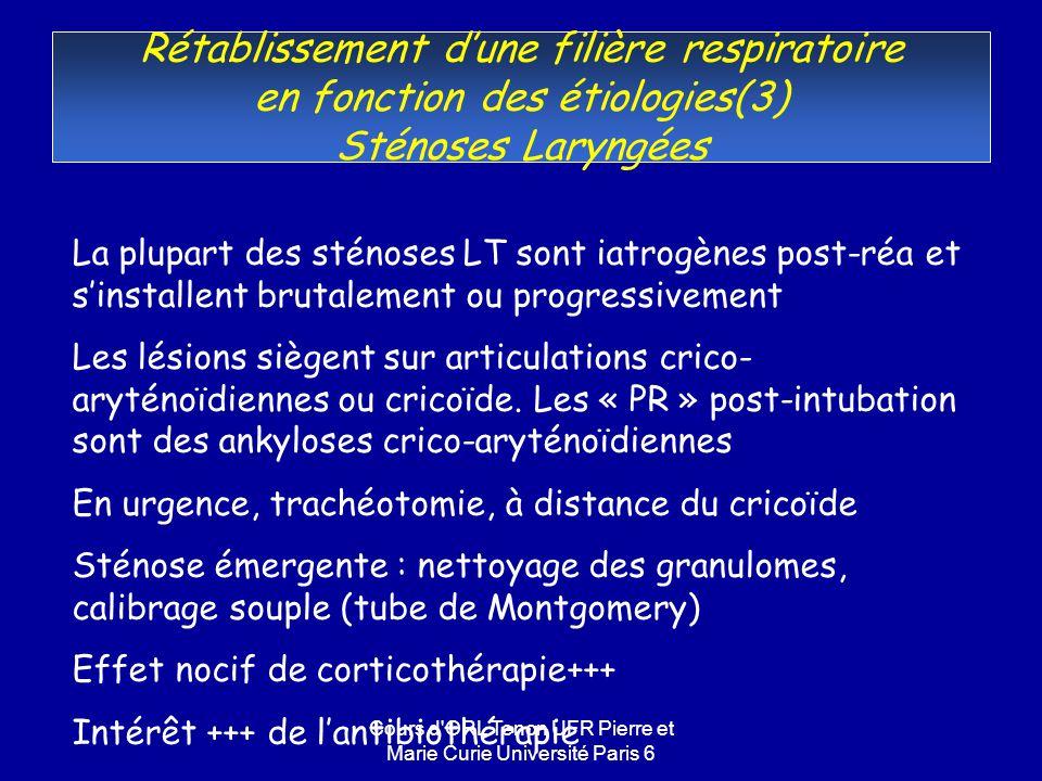 Cours d'ORL Tenon UFR Pierre et Marie Curie Université Paris 6 Rétablissement dune filière respiratoire en fonction des étiologies(3) Sténoses Laryngé