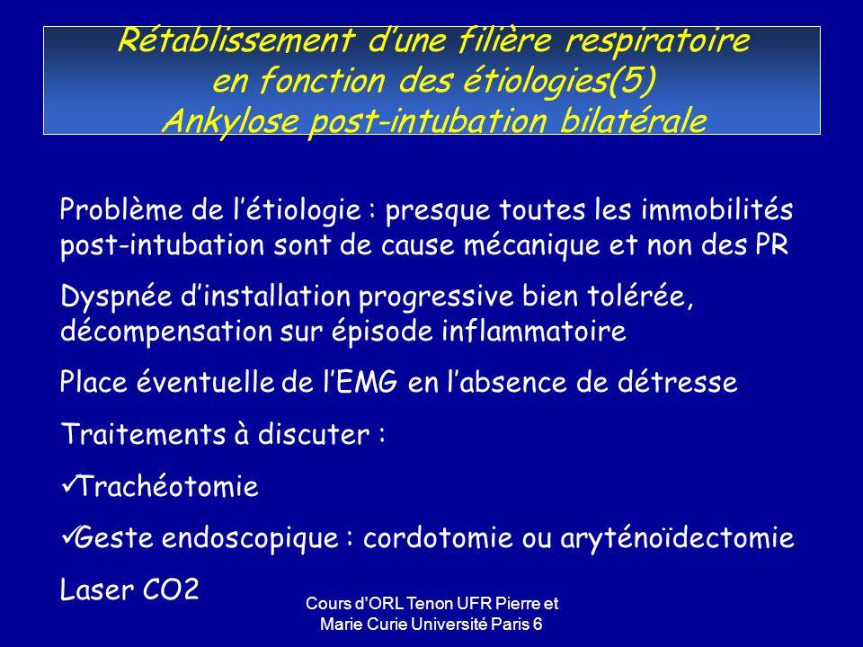 Cours d'ORL Tenon UFR Pierre et Marie Curie Université Paris 6 Rétablissement dune filière respiratoire en fonction des étiologies(5) Ankylose post-in