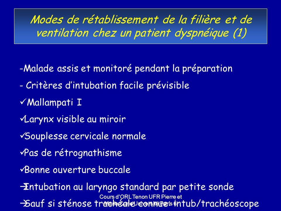 Cours d'ORL Tenon UFR Pierre et Marie Curie Université Paris 6 Modes de rétablissement de la filière et de ventilation chez un patient dyspnéique (1)