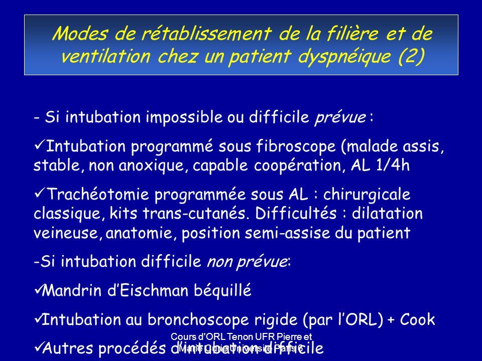 Cours d'ORL Tenon UFR Pierre et Marie Curie Université Paris 6 Modes de rétablissement de la filière et de ventilation chez un patient dyspnéique (2)